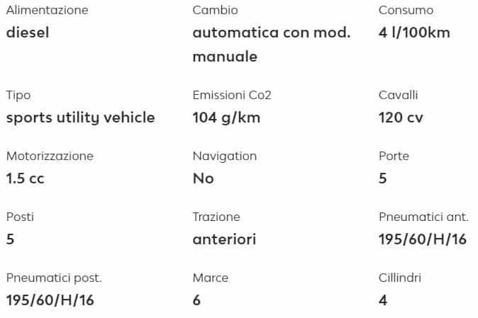 dati Opel Crossland X